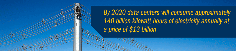 By 2020 data centers will consume 140 billion kw hours of electricity